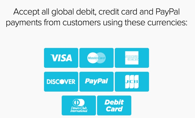 2checkout Review - Card Types Supported