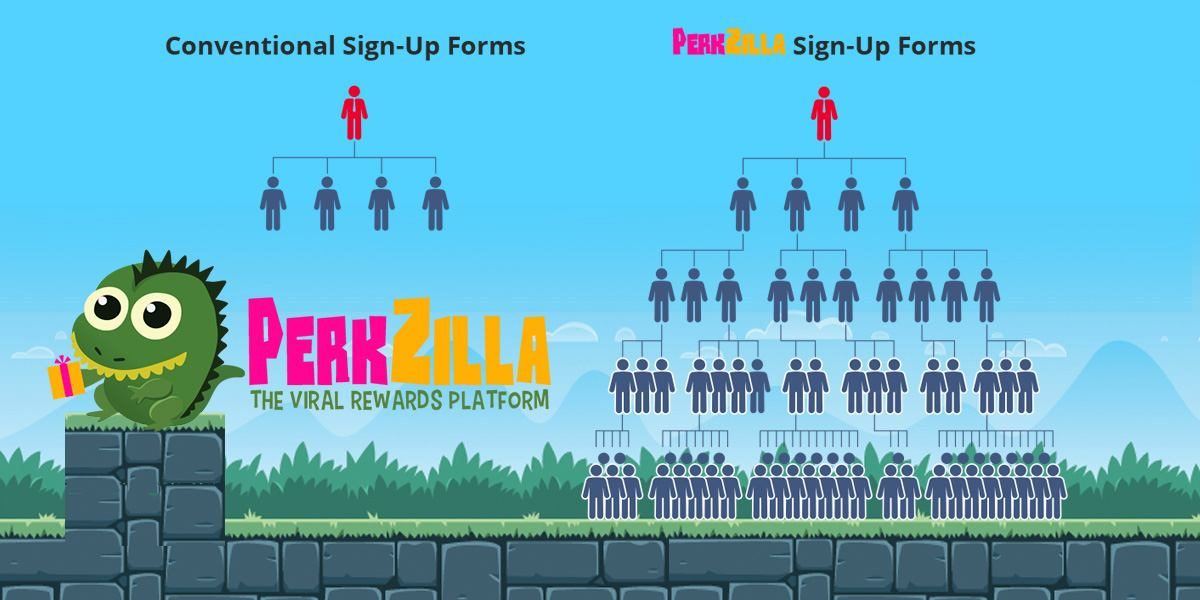 VIRAL REWARDS PLATFORM MAKES IT EASY TO GET REFERRAL TRAFFIC, SUBSCRIBERS AND SALES